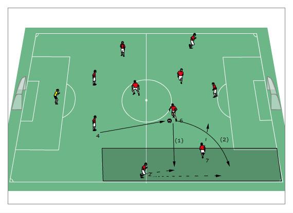 Spielsystem 4-2-3-1