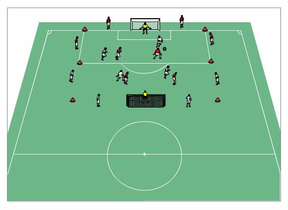 Trainingsubungen Fur Schnelles Umschalten Fussball Training