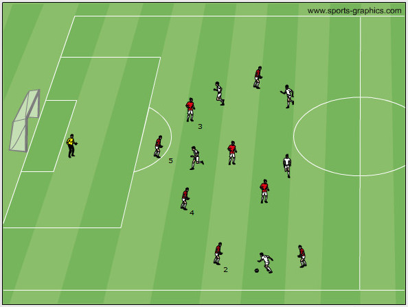 Fußball Viererkette L-Formation