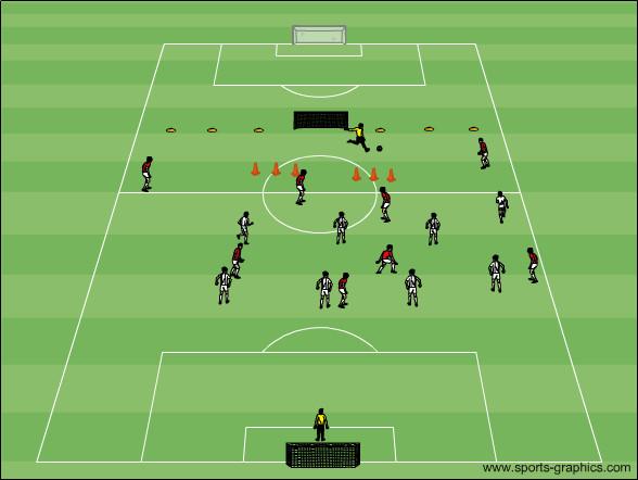 Abwehrtraining 8 gegen 8: Viererkette und Pressing