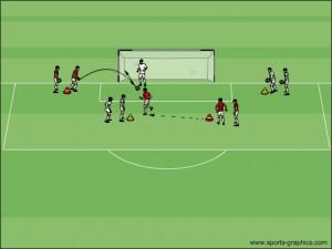 Kopfball-Übung: Rundlauf im Wettbewerb