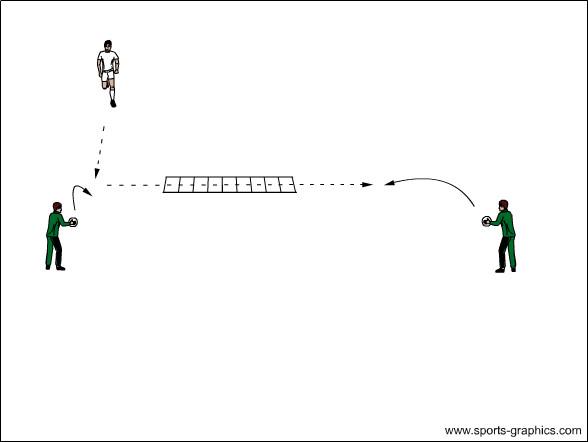 Koordinationsleiter Übung