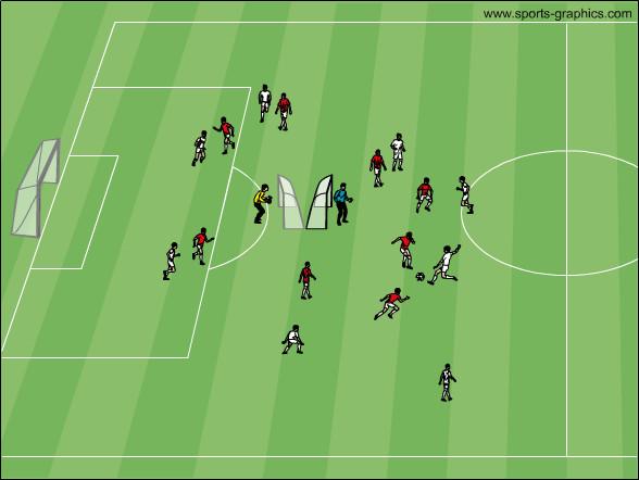 9 gegen 9 Tore aneinander