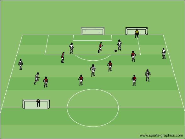 9 gegen 9 Tore diagonal
