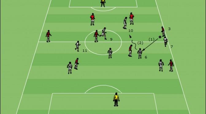 Schnelles Umschalten im 9 gegen 9 mit gelenktem Ballverlust