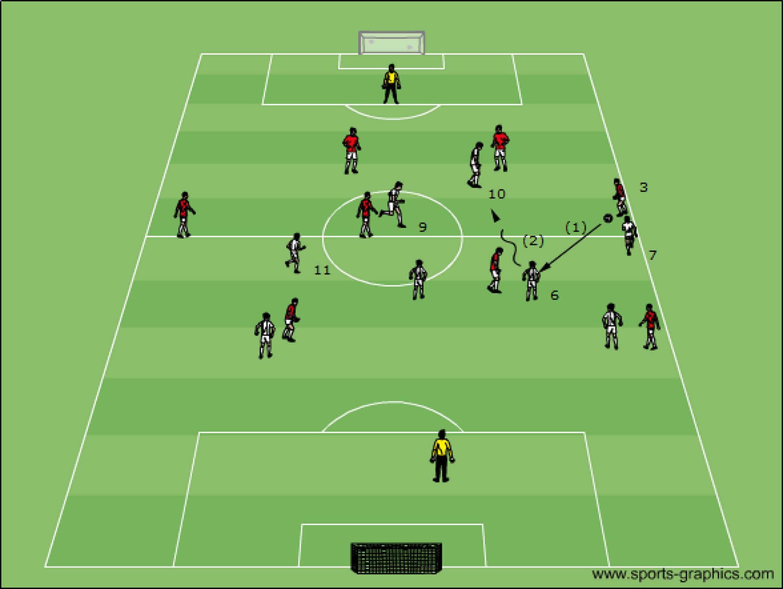 pass umschaltspiel fußball