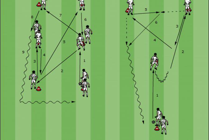 Fußball Passtraining 1: Endlos-Passform kurz-lang und Y-Passen
