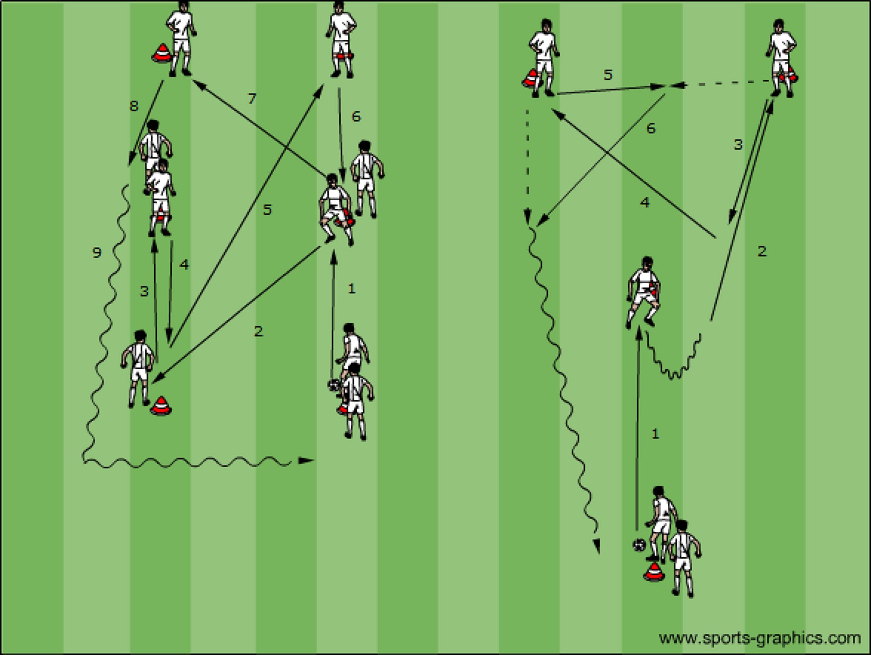 Passen Trainieren 7 Ubungen Fur Das Passtraining Fussball