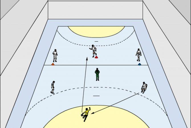 Der Torhüter hat die Aufgabe, nach schneller Ballmitnahme gezielt einen der Spieler vorne oder seitlich anzuspielen. Die Auswahl kann nach Signal der Spieler oder des Trainers bzw. nach den Blicken des Torhüters erfolgen. Bei den Spielern unbedingt Freilaufbewegung und explosives Anbieten einfordern
