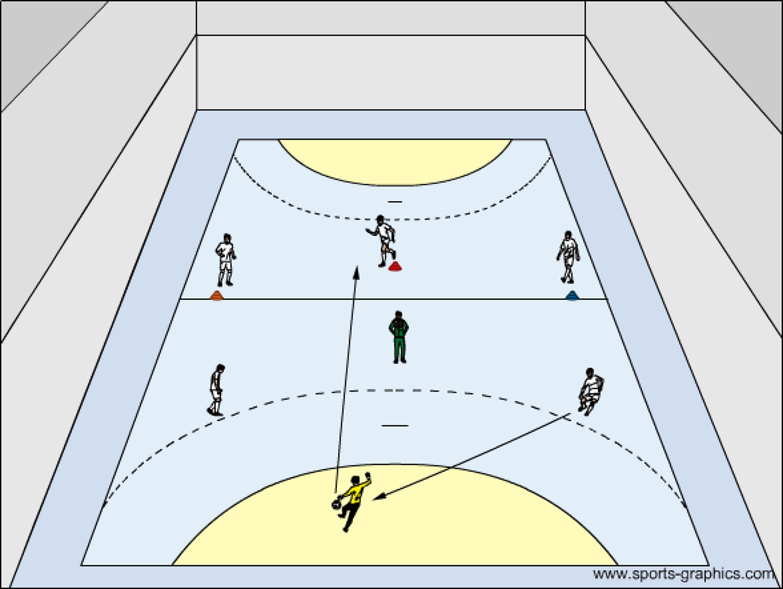 Sinnvolle Übungen fürs Hallentraining | Fußball-Training-Blog.
