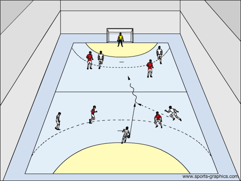 Spielaufbau: Torwart-Dribbling