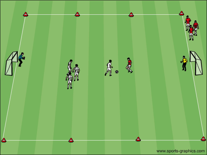 1 gegen 1 fußball