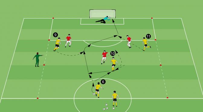 Trainingsübung: Positionsspiel Anbieten und Freilaufen