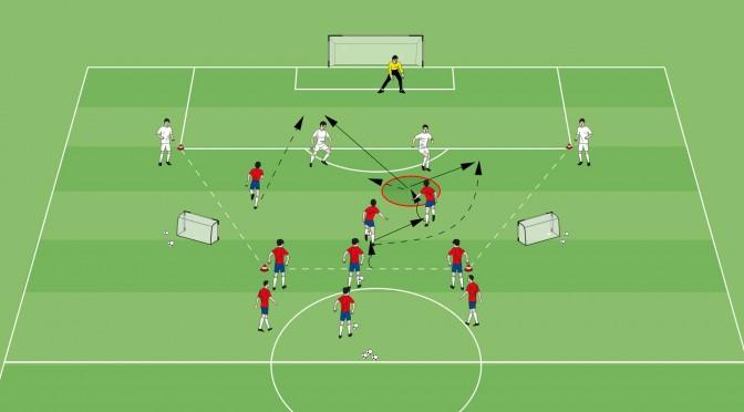 Übung: Angreifen im 3 gegen 2 (Überzahl ausspielen)