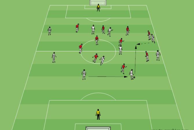 Spielaufbau in die Verschiebebewegung des Gegners