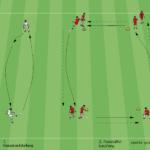 Flugball und Flanken Übungen