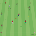 F-Jugend-Training: Dribbling üben