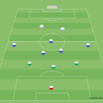 Spielsystem 3-5-2