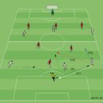 Spielaufbau in der E-Jugend (7 gegen 7)