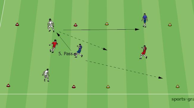 3-1 Spiel Felderwechsel