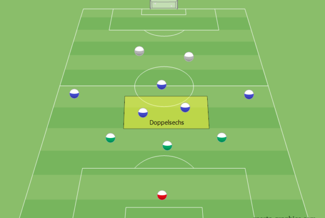 Doppelsechs im 3-5-2 System