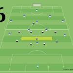 Sechser im Fußball