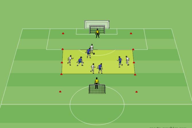 4 gegen 4 Spielform Zonen