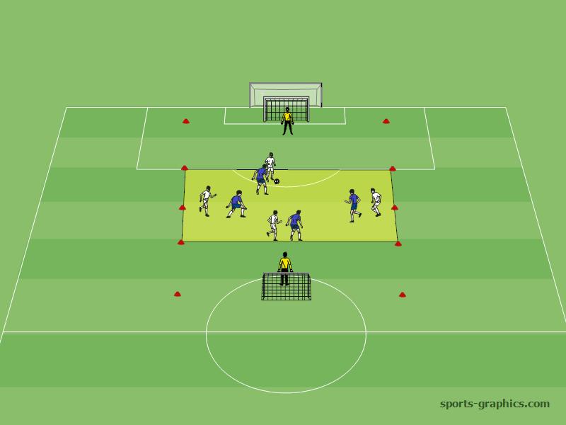 Spielform 4 Gegen 4 Mit Zonen Fussball Training Blog