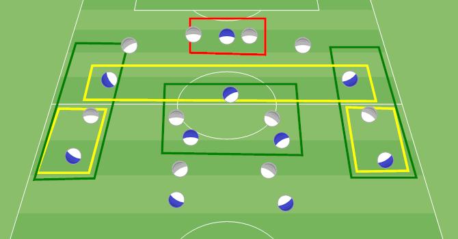 Wie Spielen Gegen Welches System Fussball Training Blog